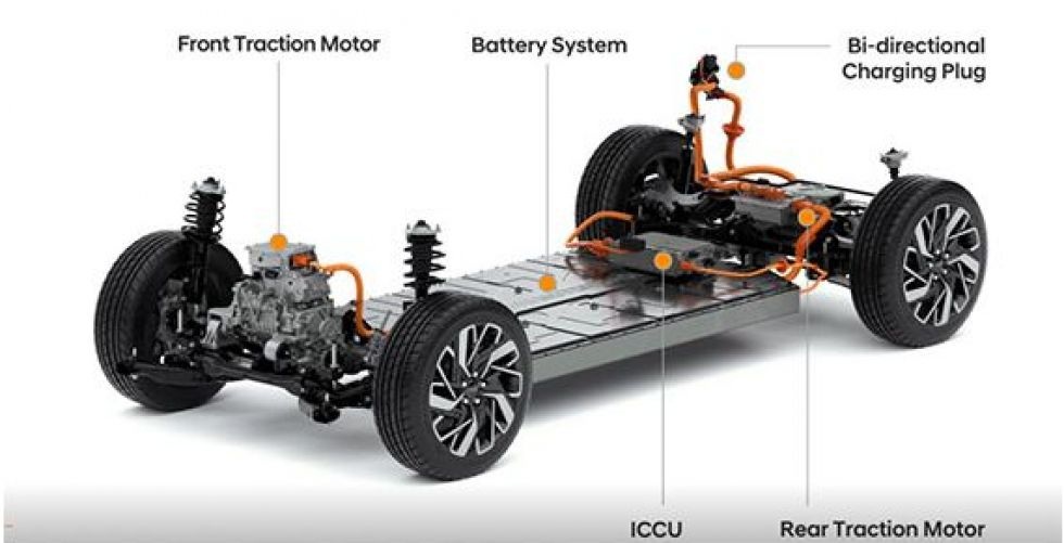 هيونداي تتفوّق ببطارية السيارات الكهربائية