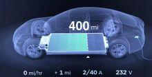 Tesla قد تصدر EV بمدى 400 ميل.. هل نحتاجها؟