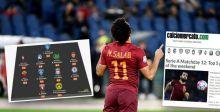 هل الاستثمار العربي في كرة القدم خاطئ؟